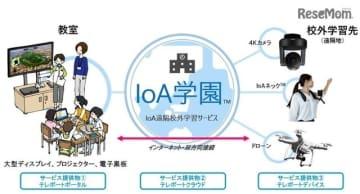 「IoA学園」サービスイメージ (c) Toppan Printing Co., Ltd.