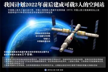 中国、2022年ごろに定員3人の宇宙ステーションを建設へ―中国メディア