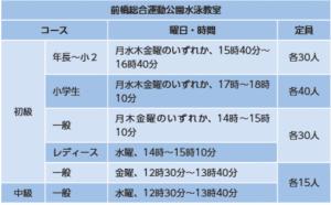 くらしの情報ースポーツ(1)ー