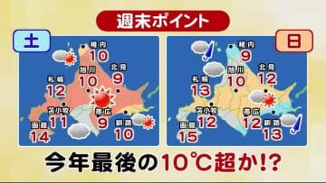 【北海道の天気 11/22(金)】雪解けに注意!週末は小春日和 今年最後の10度超えか!?