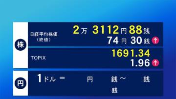 22日東京株式市場終値 日経平均株価反発 一時180円以上上昇