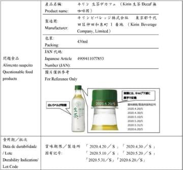 マカオ食品安全当局が発表した回収対象商品の資料(図版:IAM)