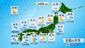 24日(日)の全国の天気