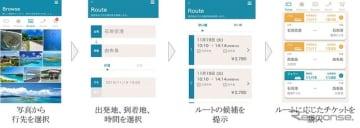 八重山の観光型MaaSで提供するアプリ(イメージ)