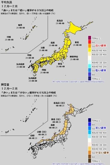 12月~2月の平均気温[上]と降雪量[下] 出典=気象庁HP