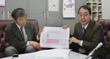 「HPV検査」の調査結果について記者会見する福井大の黒川哲司准教授(右)ら=29日、福井県庁