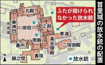 首里城の放水銃の配置