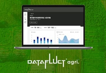 衛星画像を分析して野菜の収穫時期を予想、JAXAベンチャー企業が提供 画像