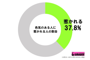 『FNS歌謡祭』椎名林檎の衣装に熱視線 「どうなってるの」「お尻が…」