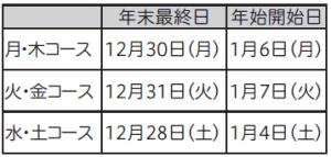 【年末年始のお知らせ】一般家庭ごみ 収集日程