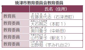 焼津市教育委員に出野勉(いでのつとむ)さんを任命
