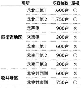 お知らせ (1)