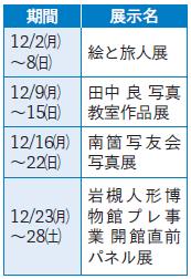 情報掲示板 催し(1)