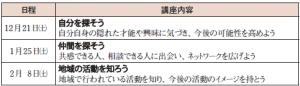 情報BOX -催し-(2)