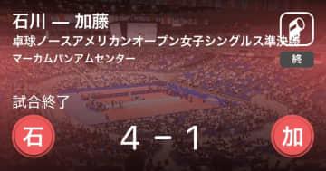 【卓球ノースアメリカンオープン女子シングルス準決勝】石川が加藤を破る 画像