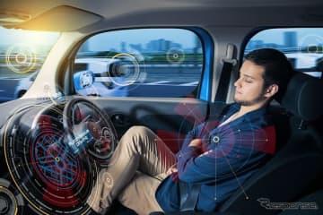 完全自動運転(イメージ)