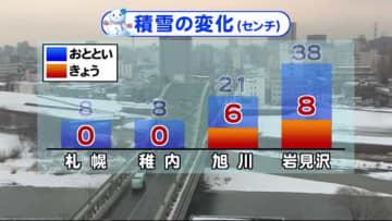 【北海道の天気 12/11(水)】きょうは嵐の前の静けさ…あすは天気も気温も一変