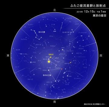 ふたご座流星群見えるかな 14~15日、太平洋側好天