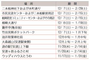 Nihonmatsu Event and News にほんまつイベント and ニュース