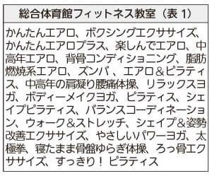 【イベント情報】スポーツ