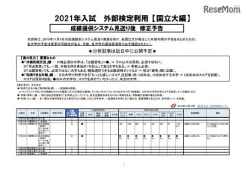 2021年入試外部検定利用【国立大編】成績提供システム見送り後 修正予告