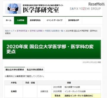 2020年度 私立大学医学部・医学科の変更点