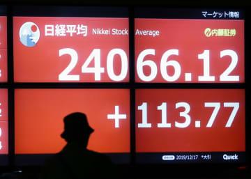 終値が今年最高値を更新した日経平均株価を表示する株価ボード=17日午後、東京都中央区