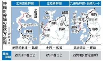 整備新幹線の建設3区間