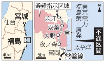 JR常磐線の不通区間と避難指示区域