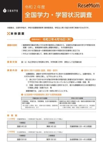 令和2年度(2020年度)全国学力・学習状況調査リーフレット