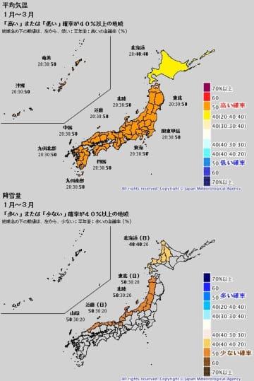 1月~3月の平均気温[上]と降雪量[下] 出典=気象庁HP