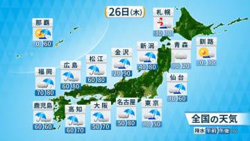 きょう(木)の全国の天気と降水確率