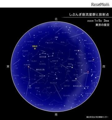 しぶんぎ座流星群と放射点(2020年1月5日午前3時ごろの東京の星空) (c) 国立天文台天文情報センター