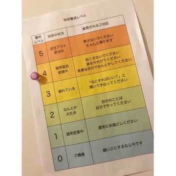 ナイスアイデアの「警戒レベル表」(玲奈さん提供)