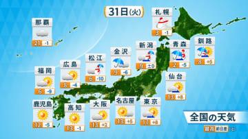 31日(火)全国天気予報