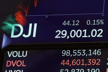 2万9000ドル台をつけたダウ工業株30種平均=10日、ニューヨーク証券取引所(AP=共同)
