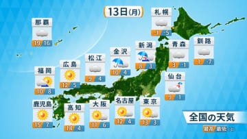 13日(月)の天気と予想気温