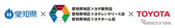 トヨタ自動車と愛知県オールトヨタ、愛知県と「地域活性化に関する包括連携協定」を締結