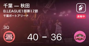 【速報中】2Q終了し千葉が秋田に4点リード