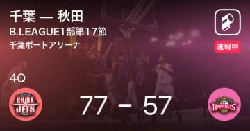【速報中】3Q終了し千葉が秋田に20点リード