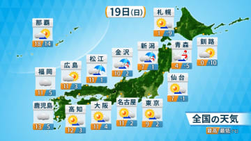 19日(日)の全国の天気
