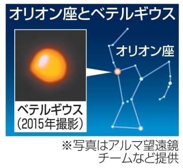オリオン座とベテルギウス(写真はアルマ望遠鏡チームなど提供)