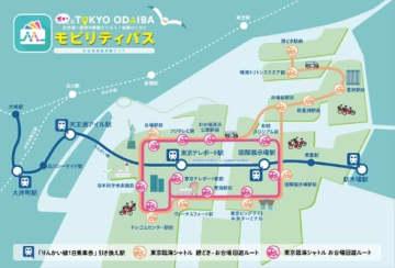 KDDIら6者、東京臨海エリアでのMaaS実証実験アプリ「モビリティパス」を1月16日から提供開始 画像