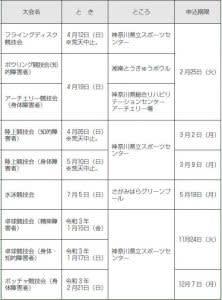 神奈川県障害者スポーツ大会開催日程
