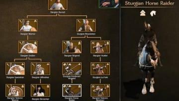 主要6勢力の兵科ツリーを含む『Mount & Blade II: Bannerlord』ベータ映像!