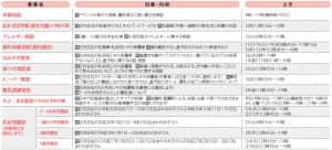 のびのび子育て~2月の健康ちえっく(予約制)~