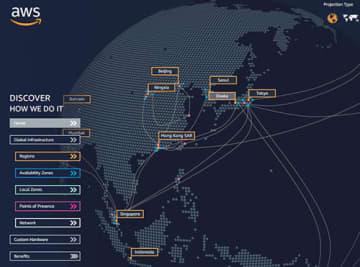 AWSのアジア・太平洋圏におけるグローバルインフラストラクチャ