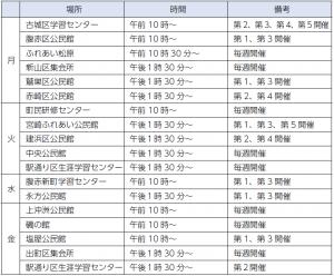 「長洲町元気あっぷリーダー」5・6期生が誕生しました!!