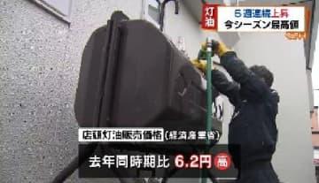 灯油価格5週連続値上がり 1リットルあたり96円超える 今季最高値 北海道