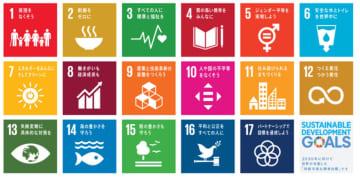 SDGs、あなたは本当に理解している?「2030 SDGs ゲーム」で気づくこと